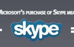 Microsoft обещает поддержку Skype для Linux и Mac