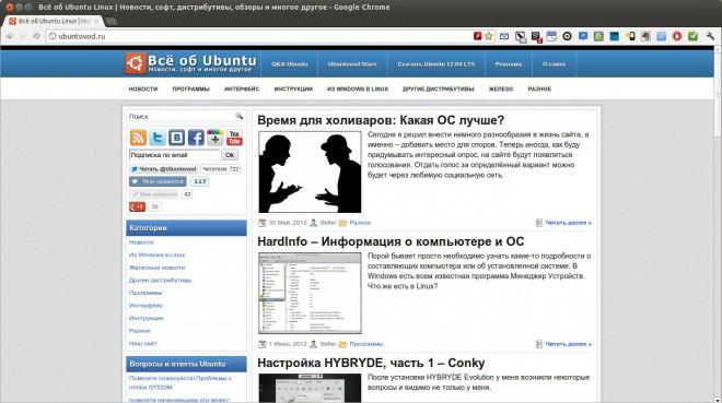О сайте Ubuntovod.ru