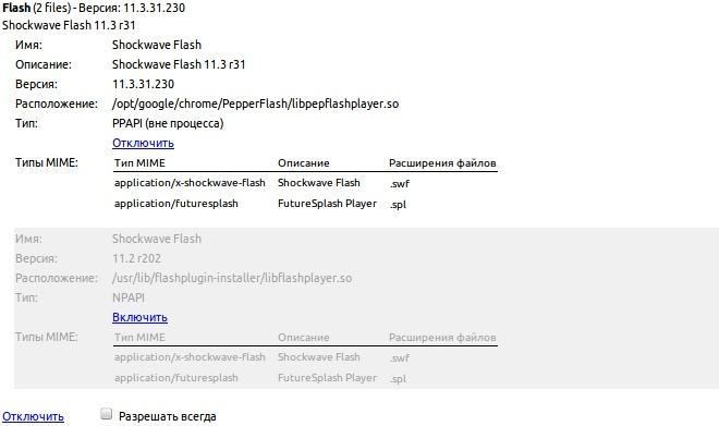 Конфликт Flash-плагинов в Chrome/Chromium