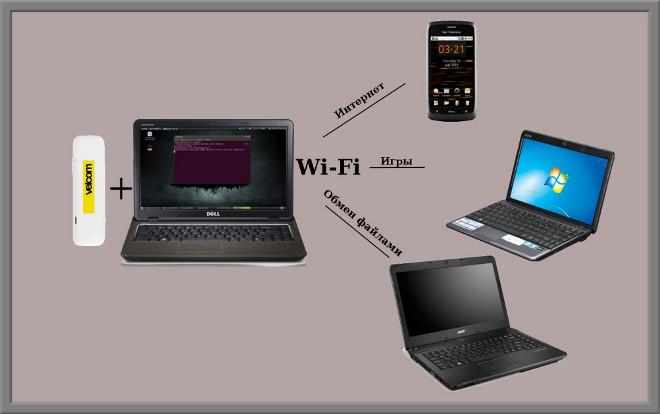 Ubuntu 14.10 Установить Временную Зону