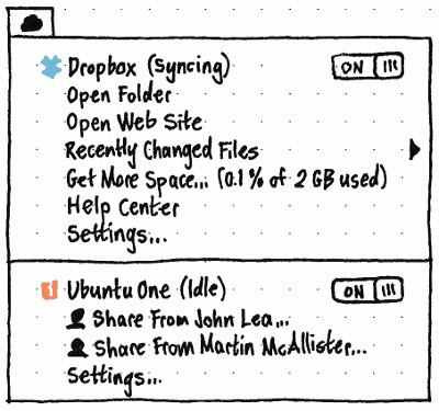 Новое меню синхронизации Ubuntu 13.04