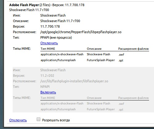 Установка Pepper Flash Player для Chromium с помощью репозитория